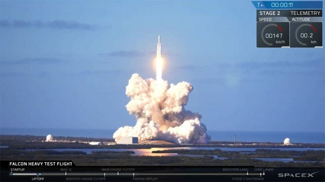 The SpaceX Falcon Heavy rocket blasts off from Kennedy Space Center. (SpaceX photo)