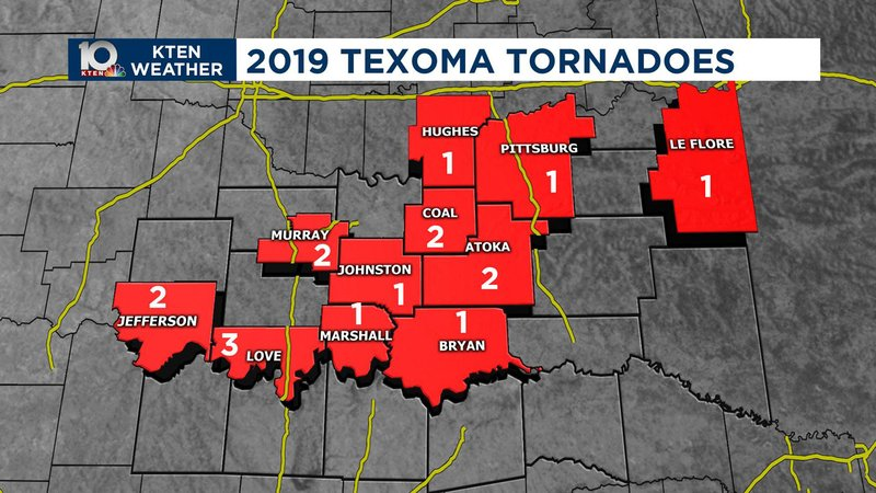 So far this season, there have been 17 tornadoes across Texoma, with more than 50 in Oklahoma. (KTEN)