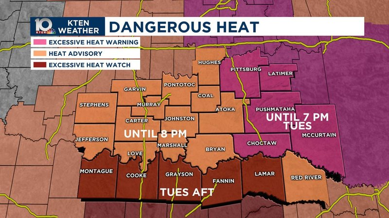 Heat warnings and watches are in effect across Texoma on Monday. (KTEN)
